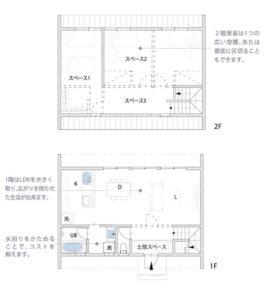 2階建てのパッシブデザインの家、be-plus。狭い敷地でも、プライバシーが守れる外空間がある豊かな暮らし。