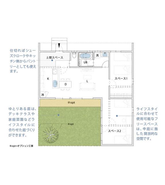 be-plus,Lstyleの図面一例。L形で開放的な中庭付きのパッシブデザインの家。