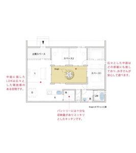 be-styleのOスタイルは、中央に中庭のあるロの字形の家。プライバシーがもっとも守られ、自然の光風も取り入れられるパッシブデザインの家。